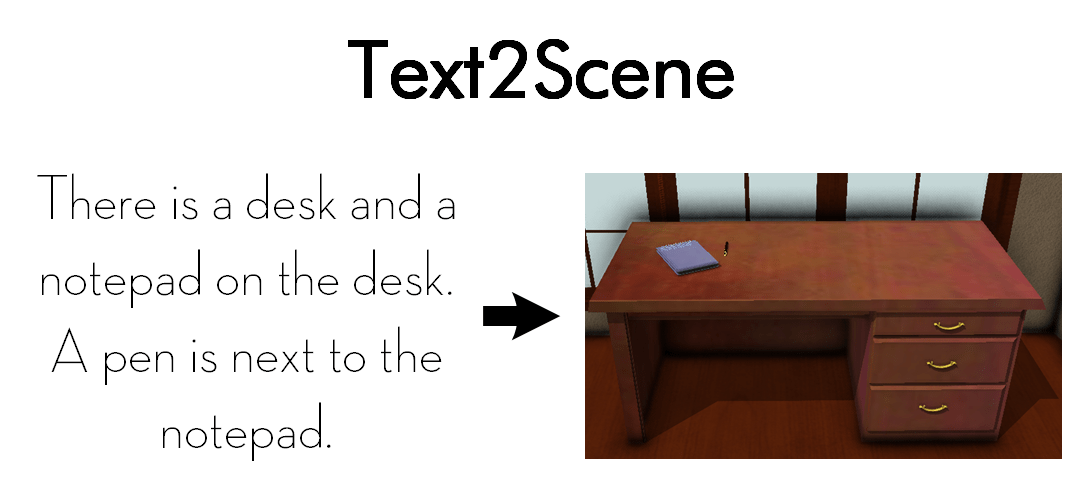 Text to 3D scene generation